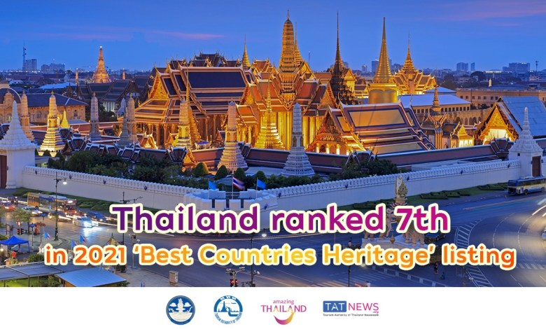Thailand moves further up the 'Best Countries Heritage' top 10 rankings